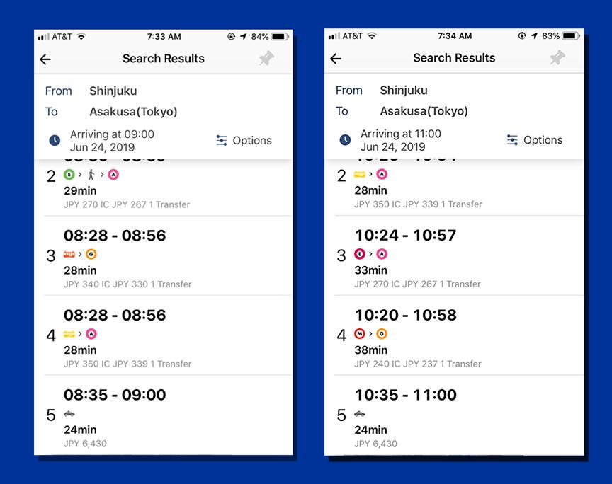 Train travel times between Shinjuku and Asakusa